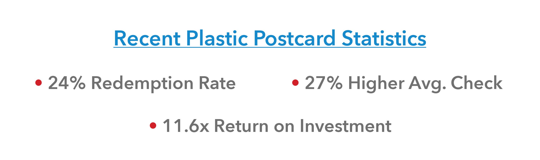 2019 Plastic Postcard Stats
